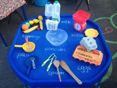 Pancake Making Tuff Tray - perfect for pancake day! Eyfs Activities, Nursery Activities, Toddler Activities, Pancake Day Preschool Activities, Tuff Spot, Pancake Day Crafts, Pancake Party, Eyfs Classroom, Tuff Tray