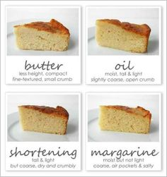 Butter vs Oil vs Shortening vs Margarine