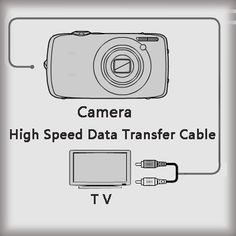 AV Cable For Konica Minolta Dimage A200 E323 E50 E500 X1 X50 X60 Z10 Z20 Camera has been published to http://www.discounted-tv-video-accessories.co.uk/av-cable-for-konica-minolta-dimage-a200-e323-e50-e500-x1-x50-x60-z10-z20-camera/