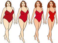 15Cosas que los dietistas quieren que sepas sobre lapérdida depeso