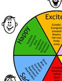 Wheel of Emotions (Children)  This wheel of emotions uses simple terms and illustrations to help children learn and identify basic emotions. Therapy worksheets and tools.