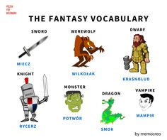 The Polish game Witcher 3 is a great success - so learn basic fantasy words with…