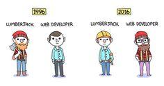 Image result for web developer comic