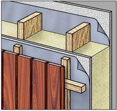 Massief houten gevelbekleding: aanbrengen stijl- en regelwerk op houtskeletbouw. De stijlen met daartussen isolatie worden zowel aan de binnenzijde als aan de buitenzijde afgedekt door een houtevelplaat. Op deze plaat komt de waterdichte folie en dan het regelwerk voor de gevelbekleding. - SBRCURnet