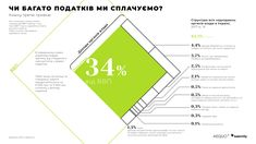 This is the page from one ours Infographic researches called Tax Guru. From this infographics you can learn how much money Ukrainians pay as tax.