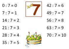 de tafel van 7 - Google zoeken