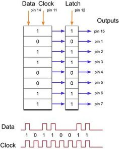 learn_arduino_shift_register.png