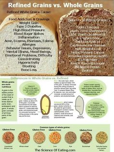Whole grains are such winners!
