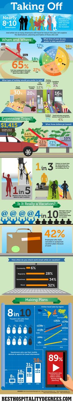 #infografia Tendencias de viaje en 2013 | Taking Off: Travel Trends in 2013 #Infographic #turismo #travel