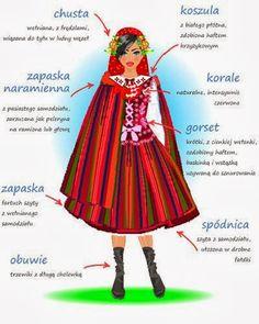 strój świętokrzyski Art Costume, Folk Costume, Costume Dress, Costumes, Polish Embroidery, Polish Clothing, Culture Day, Polish Language, Visit Poland
