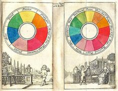 This is Moses Harris's color wheel from 1766. - the last door down the hall: color wheels
