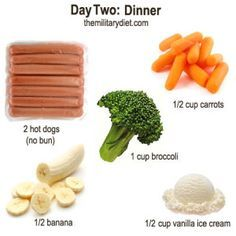 Day 2: Dinner, Military Diet Plan