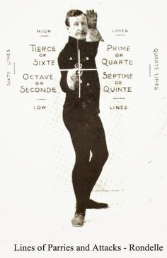 Victorian Fencing Society: Louis Rondelle was born in France in 1854. He studied at the fencing academy at Joinville-le Pont, from which fencing masters of the French Army must graduate. He came to New York in 1881 and was the instructor at the Knickerbocker Fencing Club, and then became fencing master of the Boston Athletic Association in 1889.  Rondelle's book ... includes chapters on assaults and professorships, and is meant as a textbook for American Fencers.