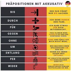 Study German, Learn German, Learn French, German Grammar, German Words, Akkusativ Deutsch, German Resources, Deutsch Language, Learning Languages Tips