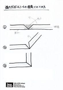 $チャッピー岡本のカブリモノ・カフェ-強化ダンボール家具の作り方