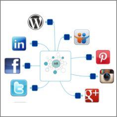 """Velkommen til bloggen og Nettsiden min! #Twitter """"Facebook #LinkediN #Wordpress #Pinterest #Instagram #Google+ #Slideshare"""