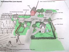Looking for a homestead farm design to get more out of your land? You'd better check out these 15 homestead farm design ideas and stir some inspiration! Homestead Layout, Homestead Farm, Homestead Survival, Homestead Living, Survival Skills, Layout Design, Farm Layout, Farm Plans, Future Farms