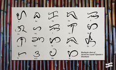 Baybayin Script. Jacob Ira Azurin Vijandre