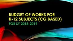 Budget of Works for Subjects, Printable Frames, Kindergarten Lesson Plans, Grade 1, It Works, Budgeting, How To Plan, Budget Organization, Nailed It
