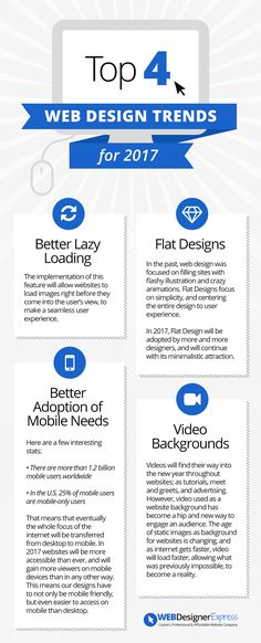 digital-marketing-infographics-14-design-predictions.jpg