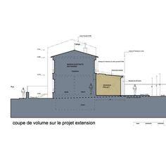 Plan de coupe de l'extension qui prolonge l'ancienne maison de meulière pour créer une grande pièce à vivre de 30 m².