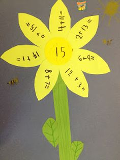 Cute idea for multiple representations of numbers as spring approaches!