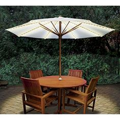 1000 Ideas About Patio Umbrella Lights On Pinterest