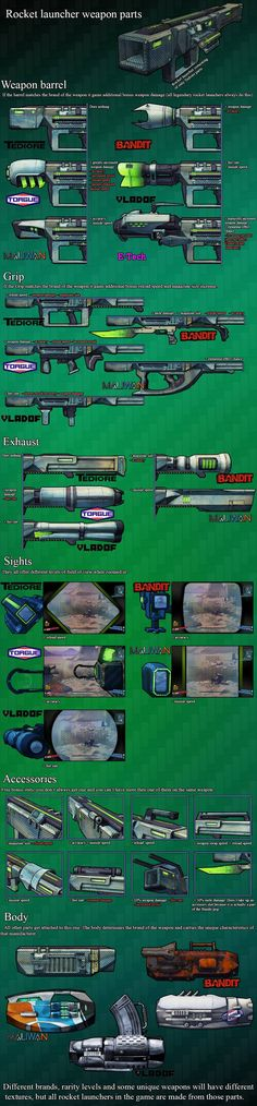 Post with 2932 votes and 113187 views. Tagged with gaming, borderlands borderlands; Comprehensive Guide to Borderlands 2 Weapon Parts Borderlands 2, Tales From The Borderlands, Assault Rifle, Video Game Art, Video Games, 2 Guns, Sci Fi Weapons, Weapons Guns, Gun Art