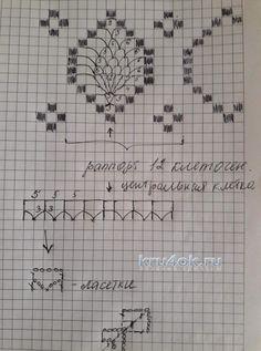 Розовая туника крючком. Работа Елены Саенко вязание и схемы вязания