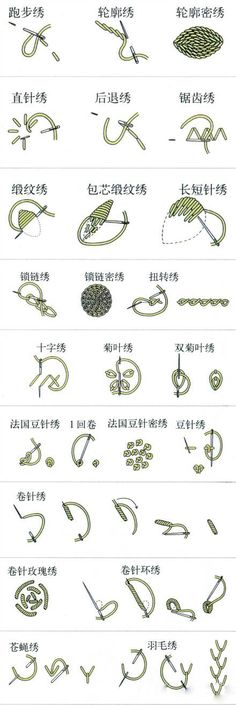 Japanese Embroidery Patterns Embroidery Stitches - Tutorial- seems to be in Japanese but illustrations should help Embroidery Stitches Tutorial, Hand Embroidery Patterns, Embroidery Techniques, Machine Embroidery, Embroidery Designs, Embroidery Supplies, Creative Embroidery, Knitting Stitches, Silk Ribbon Embroidery