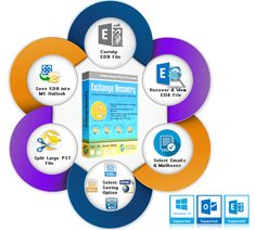 Without face any difficulty you make inaccessible Exchange EDB File to accessible Outlook by taking help of Exchange EDB to PST Recovery Software and convert numberless of Mailboxes Data from Exchange with all zip attachment / properties / appointment/ calendar / journal etc.  Read More latest information:- http://www.edb-converter.com/