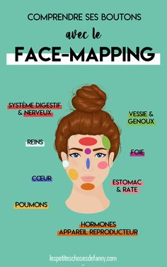 Face Mapping, Best Natural Skin Care, Acne Skin, Health And Beauty Tips, Diy Skin Care, Beauty Care, Care Quotes, Makeup, Glow