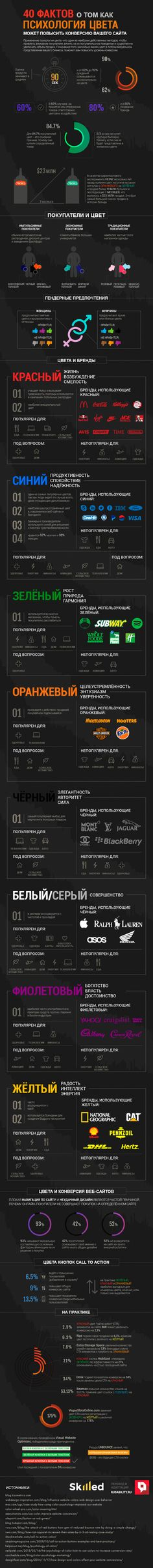 40 фактов о том, как психология цвета может повысить ваши продажи. Инфографика - Rusability