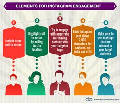 Here are some essential elements to improve your engagement on Instagram!