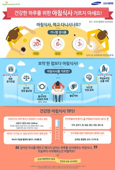 [Infographic] '건강한 하루를 위한 아침식사 거르지 마세요!'에 대한 인포그래픽 Chart Design, Web Design, Graphic Design, Sense Of Life, Passion For Life, Samsung, Editorial Design, Health Care, Templates