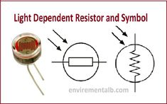Light Dependent Resistor,its types and applications - envirementalb.com New Things To Learn, Cool Things To Buy, Black School Bags, Some Love Quotes, Soulmate Signs, Stages Of Love, Free Facebook Likes, Amazon Affiliate Marketing, Cool Gadgets To Buy