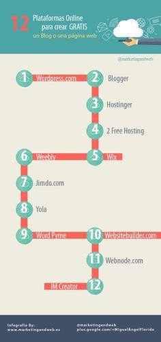 9 Ideas De Crear Pagina Web Crear Pagina Web Pagina Web Paginas Web Gratis