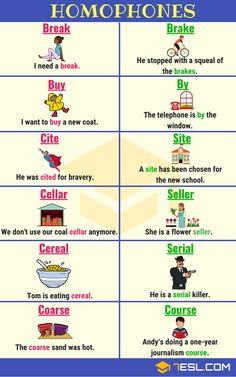 Sets of Homophones - Commonly Confused Words - 7 E S L English Prepositions, English Phonics, Learn English Grammar, Learn English Words, English Language Learning, English Vocabulary, Teaching English, Phonetics English, Teaching