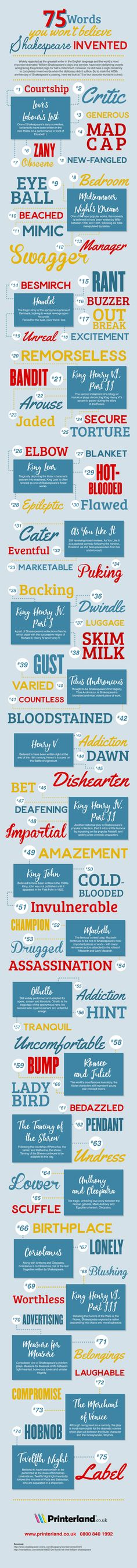 William Shakespeare infographic for Printerland