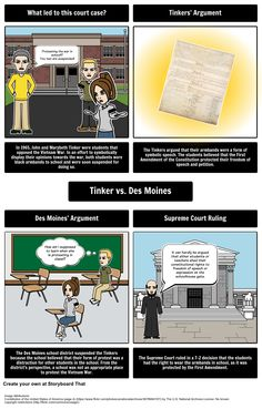 Students will research a landmark Supreme Court case. Students will create a Frayer Model storyboard to describe the background and events that led to the case.