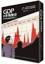 GDP的多情簡史 - Google 搜尋
