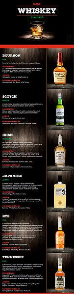 Big Whiskey Guide by OZ DESIGN | Nagy Whiskey Útmutató Whiskey, Japanese, Big, Design, Japanese Language, Whisky, Design Comics