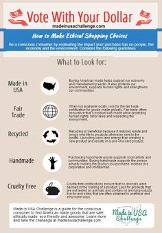 Infographic: How to be an Ethical Shopper