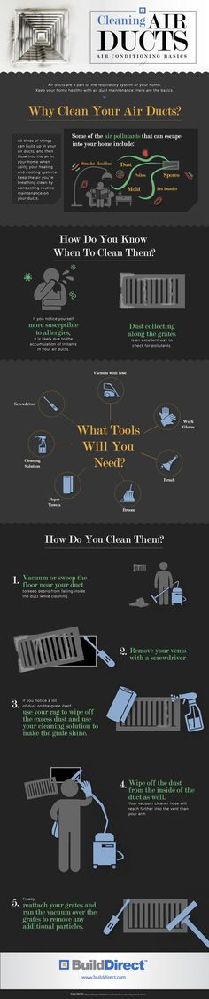 Why Clean Your Air Ducts? (infographic) #airducts #cleaningairducts #tips #comfortairzone