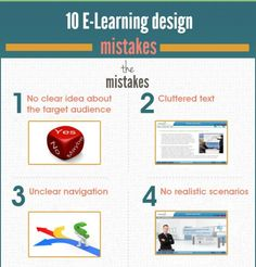 10-eLearning-Design-Mistakes-You-Shuould-Avoid-Infographic