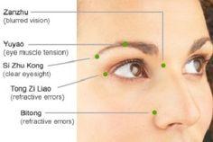 acupressure massage for eyesight