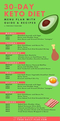 Keto Diet Menu: Keto Meal Plan for BeginnersYou can find Diet menu and more on our website.Keto Diet Menu: Keto Meal Plan for Beginners Egg Diet Plan, Diet Plan Menu, Keto Meal Plan, Diet Meal Plans, Food Plan, Meal Prep, Ketogenic Recipes, Diet Recipes, Healthy Recipes