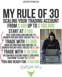 Stock Trading Strategies, Trading Quotes, Creating Wealth, Business Money, Budgeting Finances, Investing Money, Money Management, Stock Market, Cryptocurrency