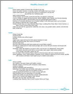 The Whole Journey Healthy Shopping Course: Handout: Healthy Snack List