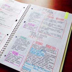 studying that shit — Here are some of my History notes 😊 I've been...